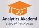 Analytics Akademi Indirim Kodu